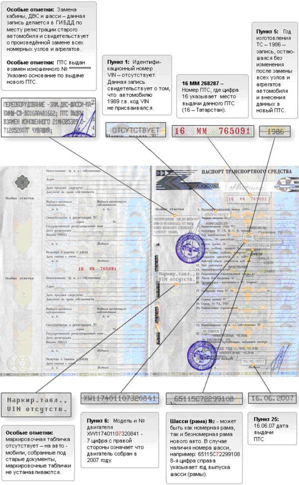 паспорт автокрана образец - фото 6
